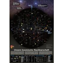 """bdw POSTER """"Unsere kosmische Nachbarschaft"""""""